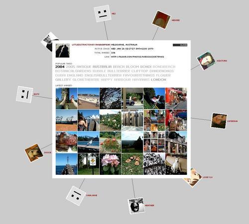 Flickrgraph_4